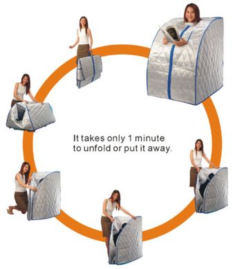 Convenience of Firzone portable sauna